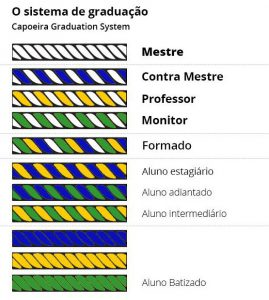 ακαδηνία capoeira αθήνας